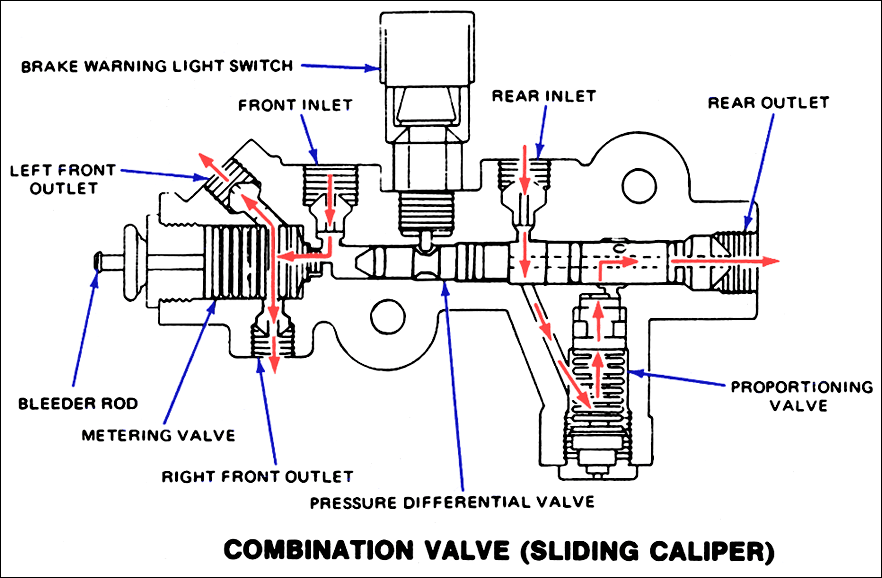 382725 Converting Disc Proportioning Valve Manual Brakes on 1969 chevelle brake line diagram