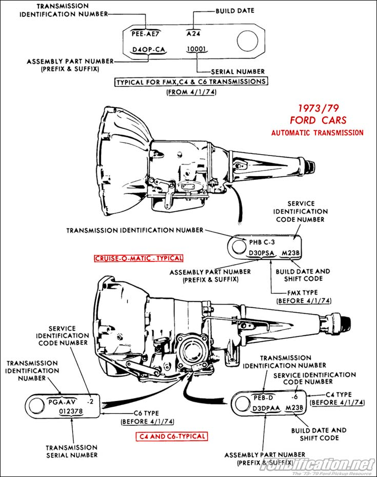 19731979 Ford Car Transmission Application Chart Fordificationrhfordification: 1976 Ford Maverick Engine Diagram At Elf-jo.com