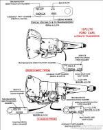 1973 1979 ford car transmission application chart. Black Bedroom Furniture Sets. Home Design Ideas