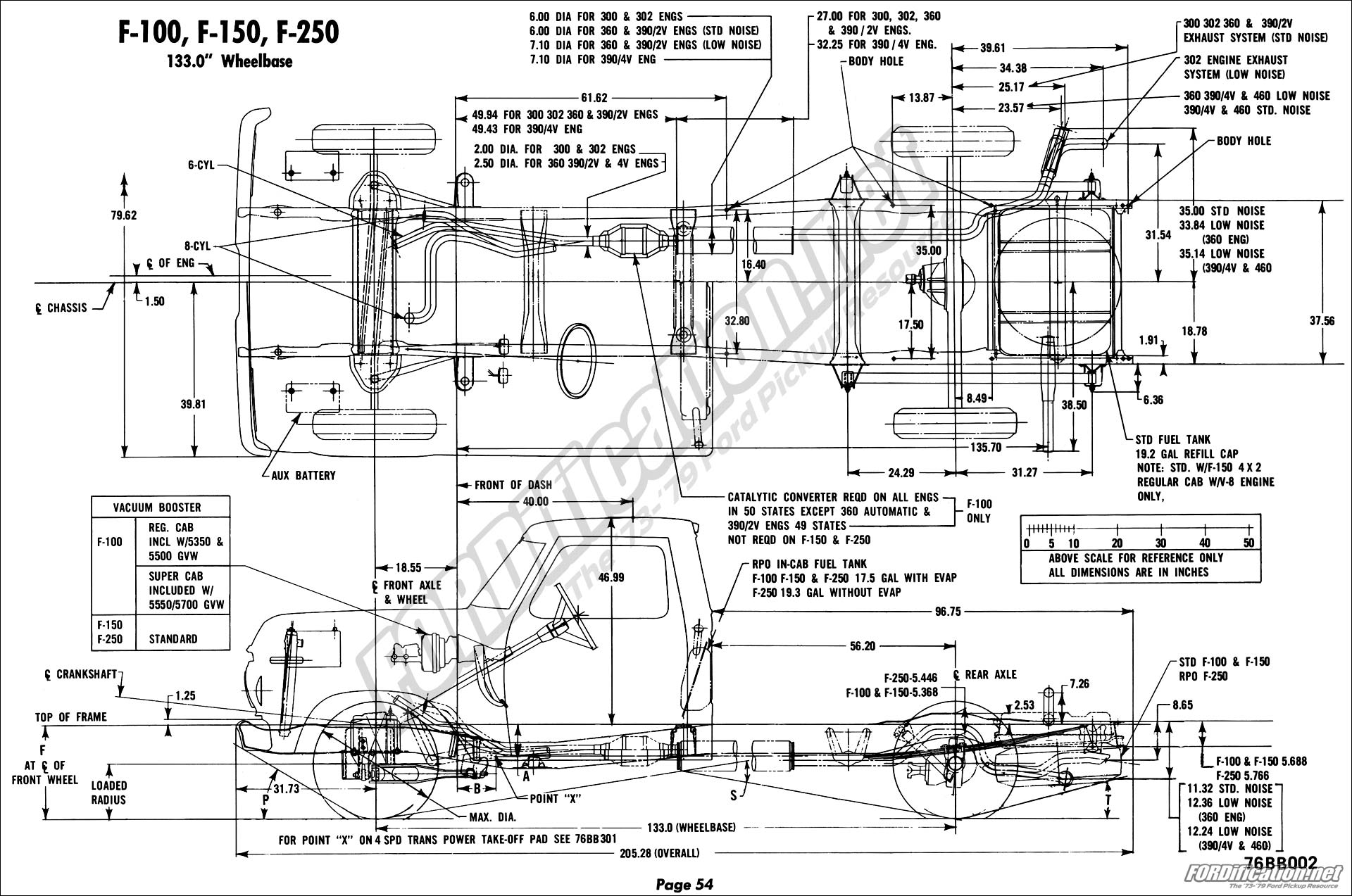 Ford f 150 body diagram wiring info 1976 ford body builder s layout book fordification net rh fordification net 1993 ford f 150 wiring schematic ford f 150 wiring harness diagram asfbconference2016 Gallery