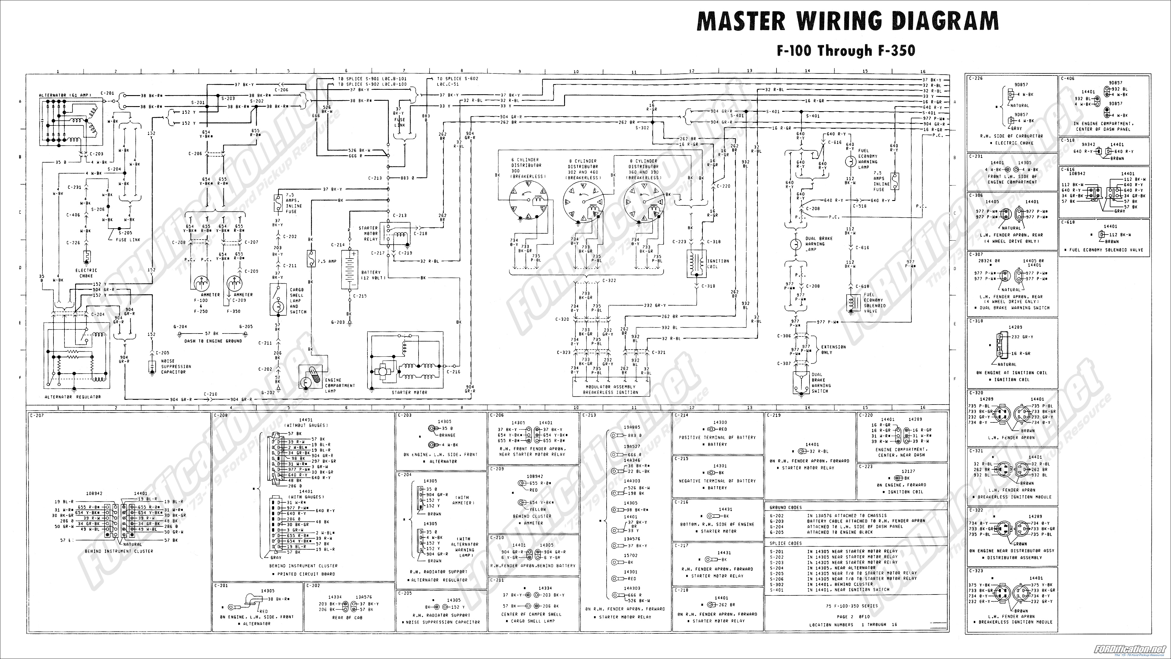 1973-1979 Ford Truck Wiring Diagrams & Schematics ...