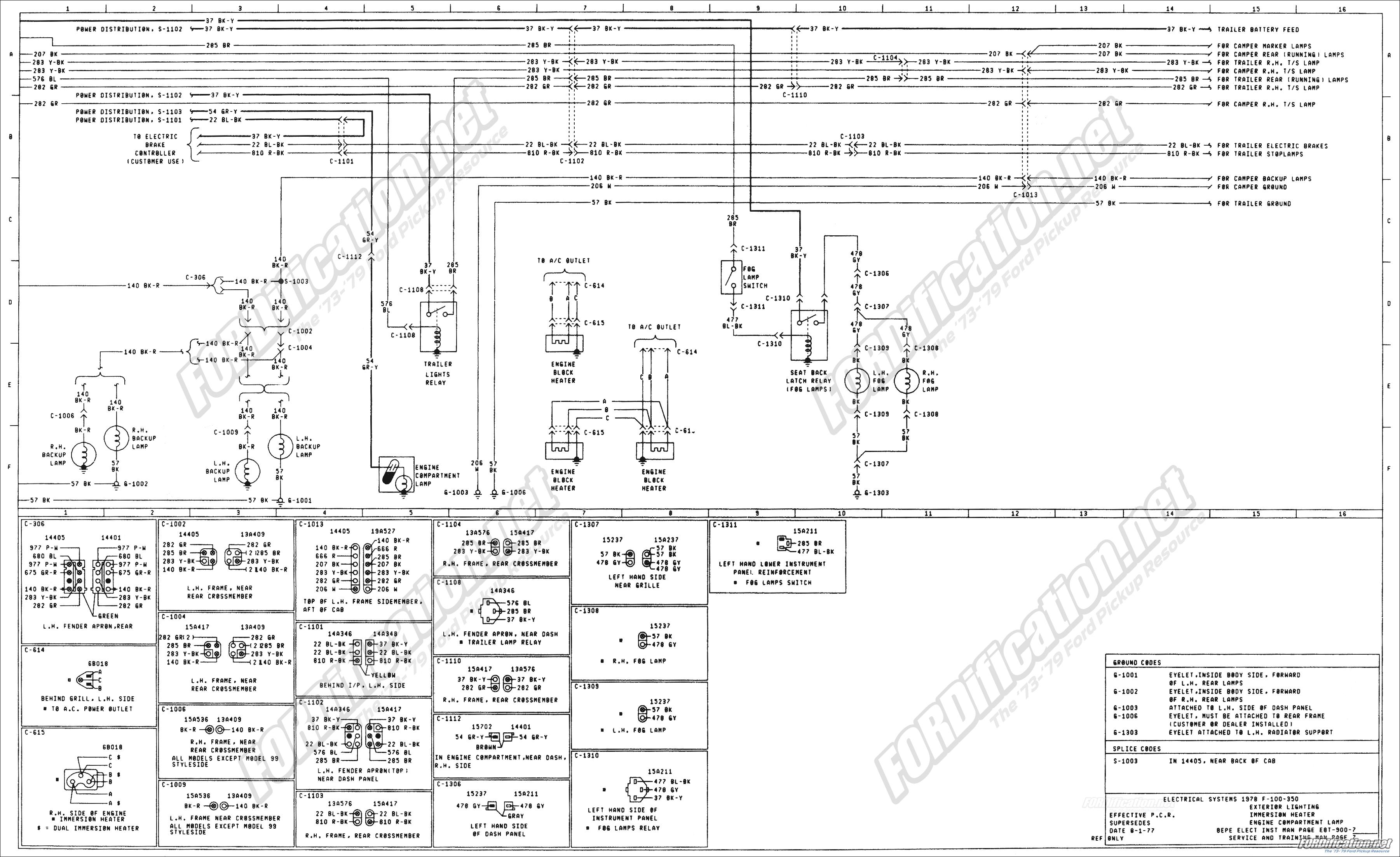 1973-1979 Ford Truck Wiring Diagrams & Schematics ...