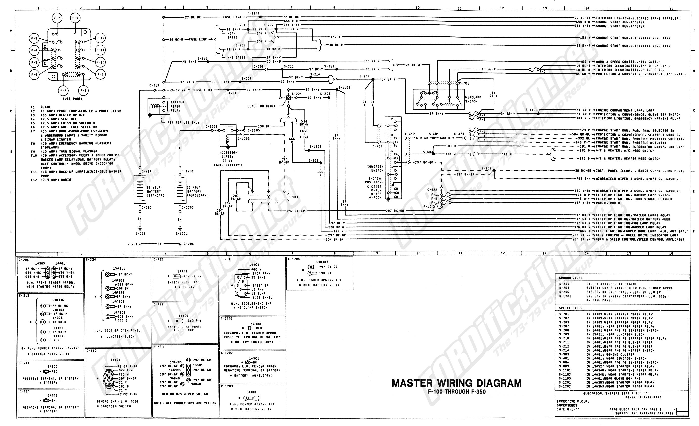 wiring_79master_1of9 1973 1979 ford truck wiring diagrams & schematics fordification net Wire Gauge Amp Chart at soozxer.org