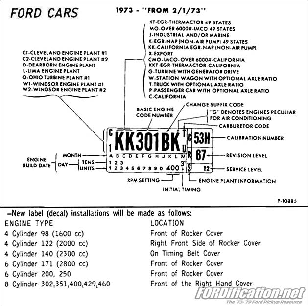 1973-1979 Ford Cars Engine Identification Tag Codes