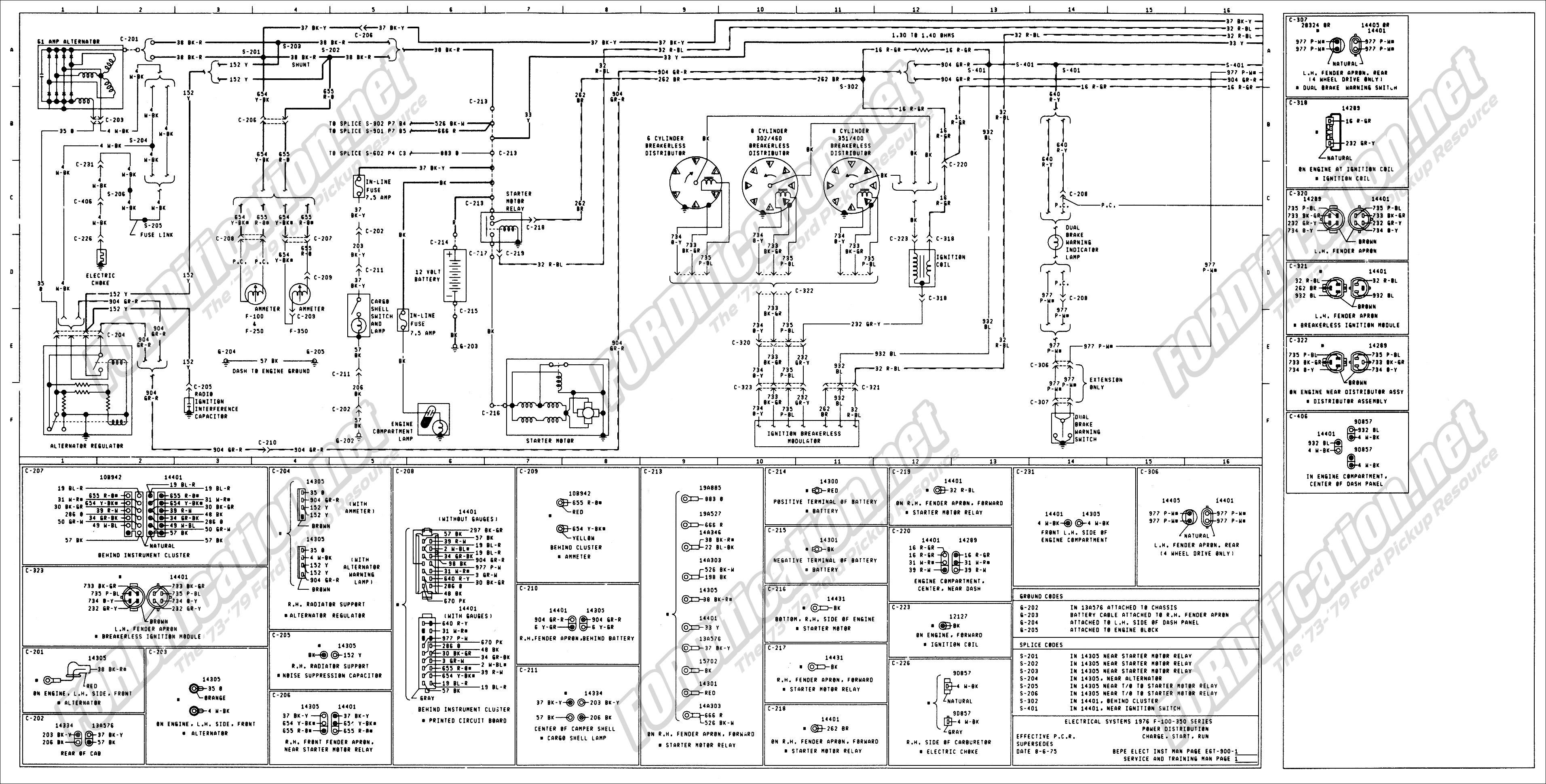 1979 f350 wiring diagram 1973-1979 ford truck wiring diagrams & schematics ... 1979 scottsdale wiring diagram