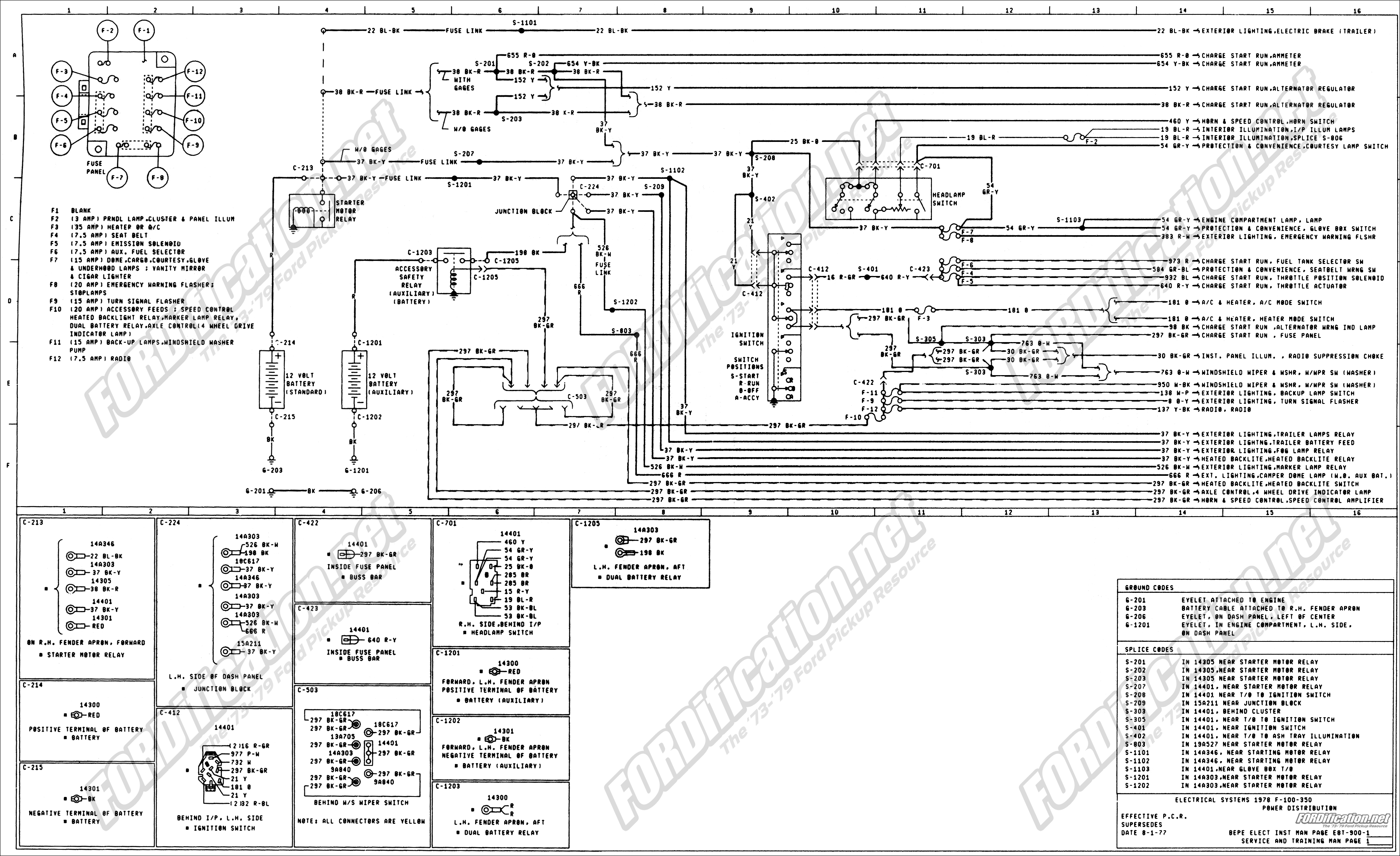 1976 Ford F150 Fuse Box Diagram Detailed Wiring Diagrams 98 Panel 1973 1979 Truck Schematics Fordification Net 2006 F 150