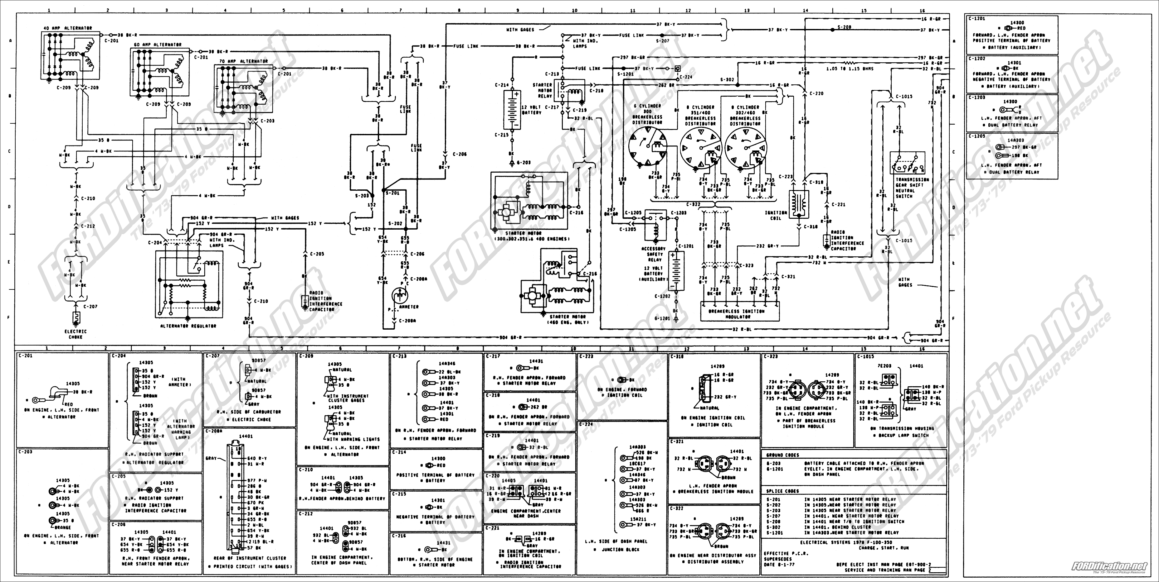 1973-1979 Ford Truck Wiring Diagrams & Schematics - FORDification.net